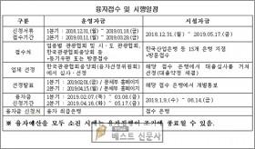 문화체육관광부 2019년 상반기 관광진흥개발기금 융자지원지침 공고